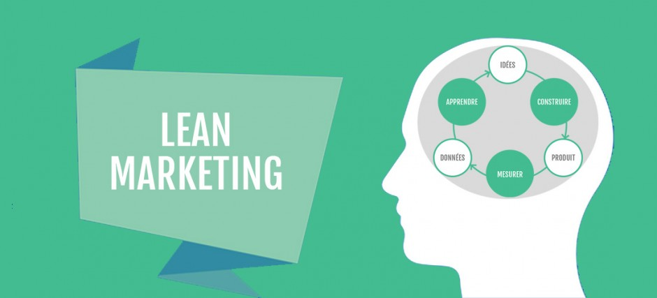 lean marketing floret media